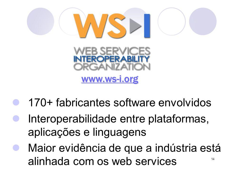 170+ fabricantes software envolvidos