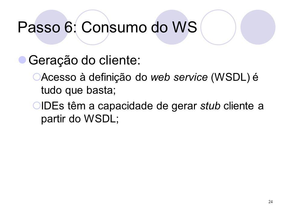 Passo 6: Consumo do WS Geração do cliente: