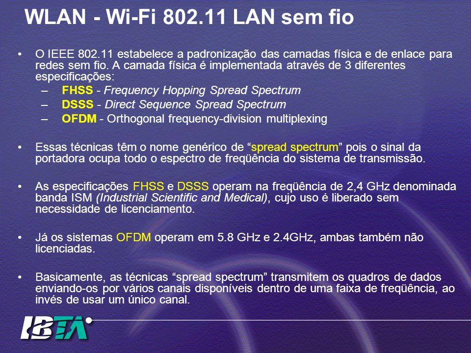 WLAN - Wi-Fi 802.11 LAN sem fio