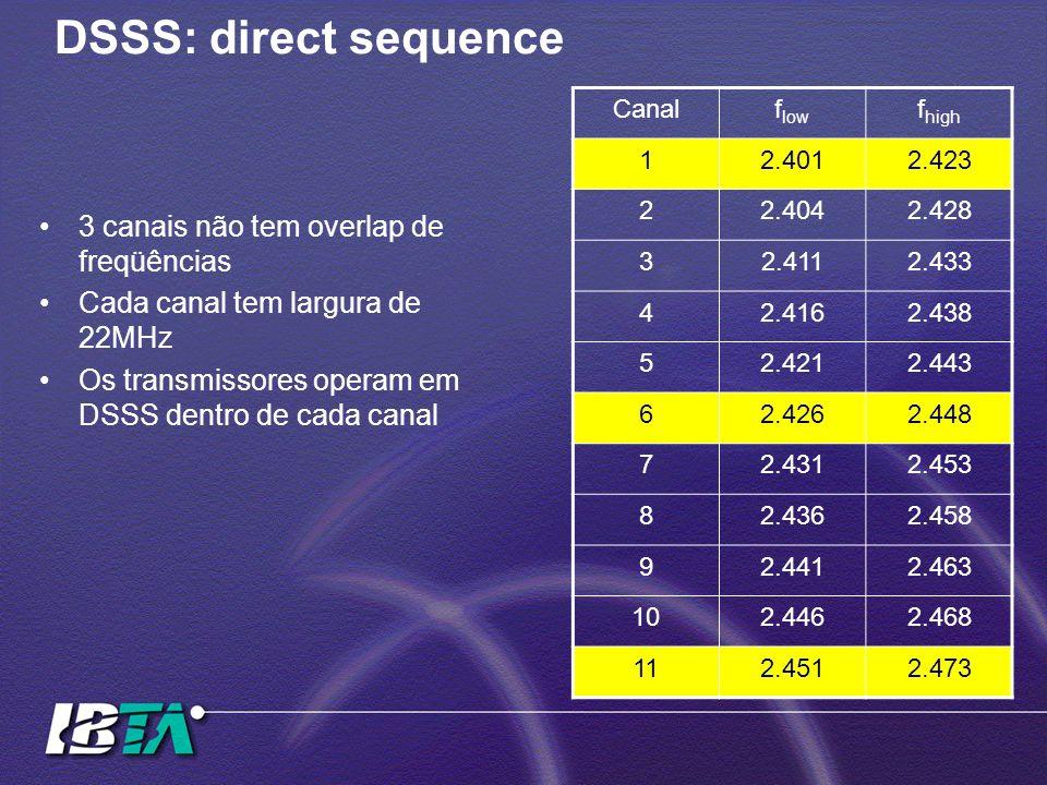 DSSS: direct sequence 3 canais não tem overlap de freqüências