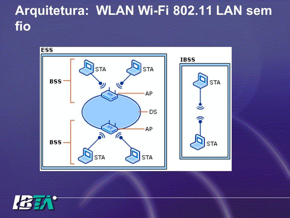 Arquitetura: WLAN Wi-Fi 802.11 LAN sem fio