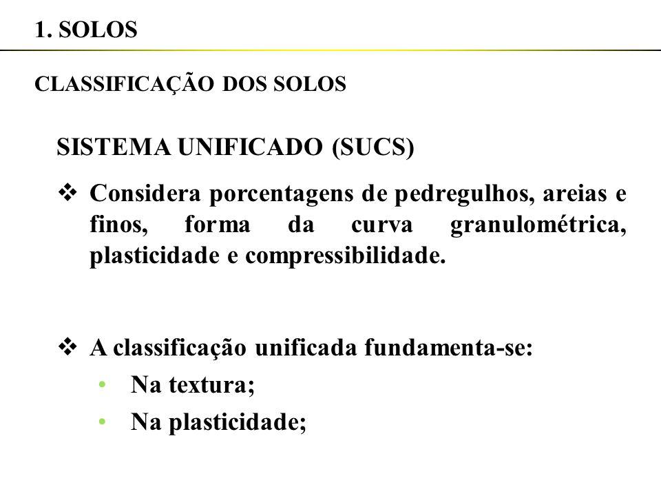 SISTEMA UNIFICADO (SUCS)