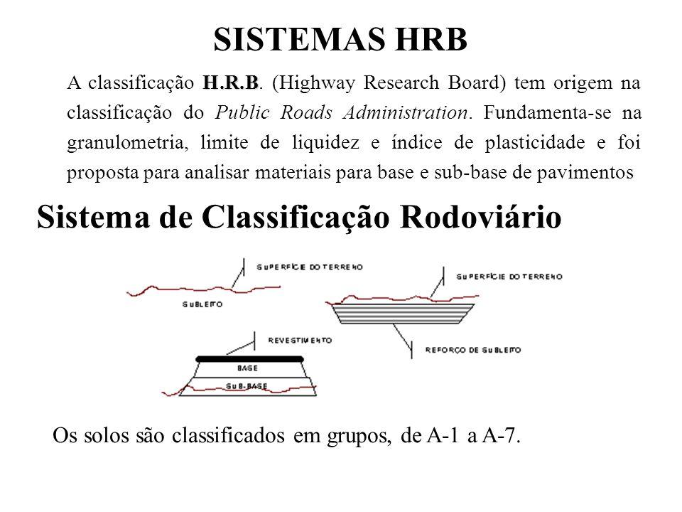 Sistema de Classificação Rodoviário