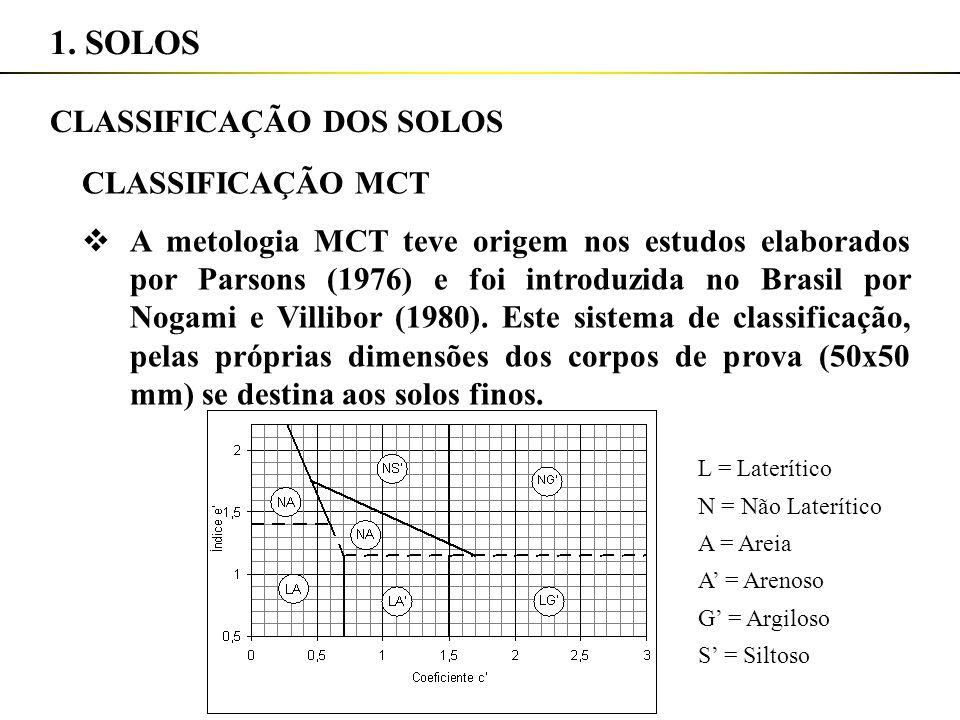 1. SOLOS CLASSIFICAÇÃO DOS SOLOS CLASSIFICAÇÃO MCT