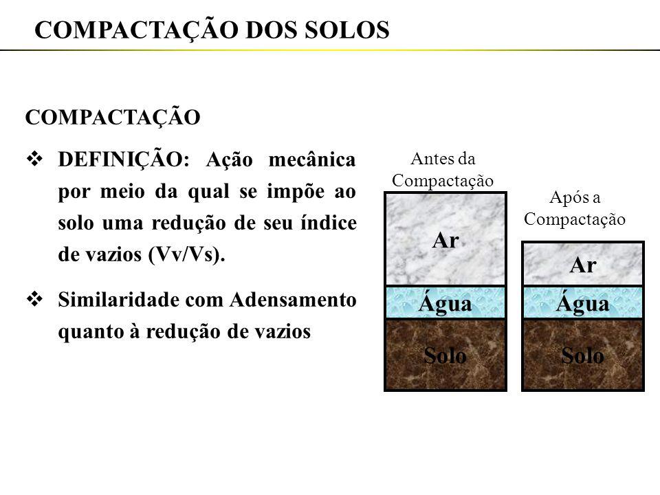 COMPACTAÇÃO DOS SOLOS Ar Ar Água Água Solo Solo COMPACTAÇÃO