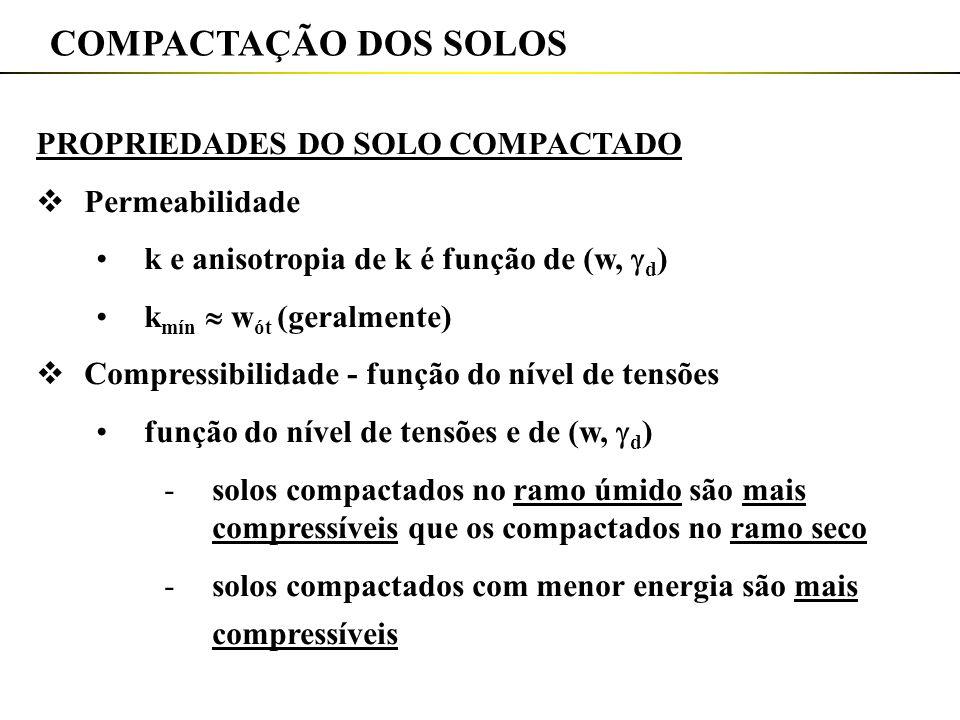 COMPACTAÇÃO DOS SOLOS PROPRIEDADES DO SOLO COMPACTADO Permeabilidade