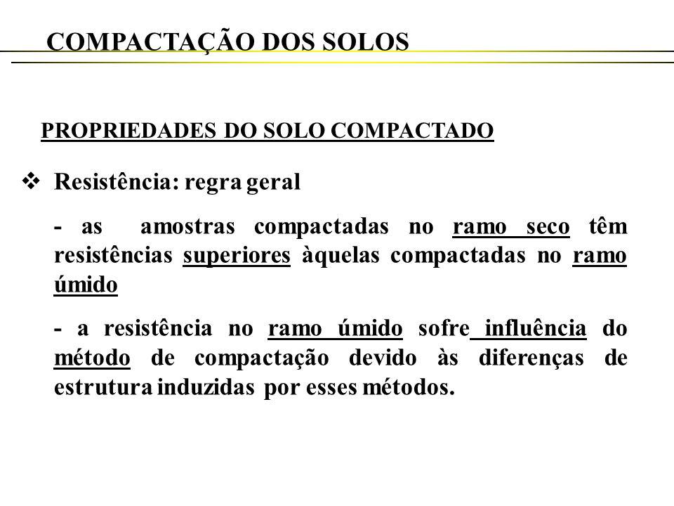 COMPACTAÇÃO DOS SOLOS Resistência: regra geral