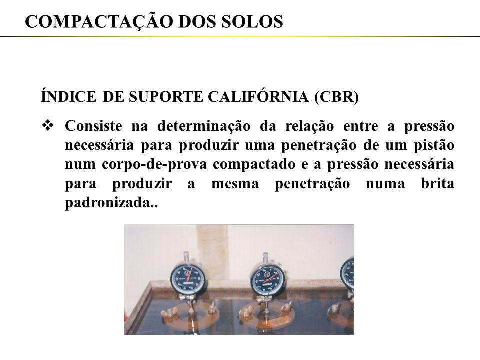 COMPACTAÇÃO DOS SOLOS ÍNDICE DE SUPORTE CALIFÓRNIA (CBR)