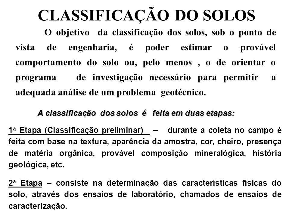 CLASSIFICAÇÃO DO SOLOS
