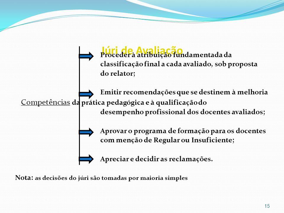 Júri de Avaliação Proceder à atribuição fundamentada da. classificação final a cada avaliado, sob proposta.