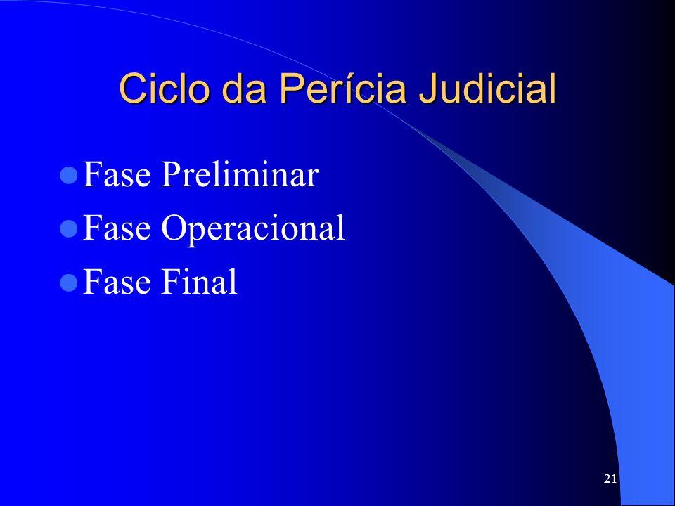 Ciclo da Perícia Judicial