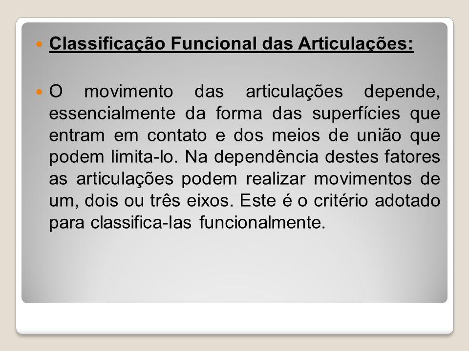 Classificação Funcional das Articulações: