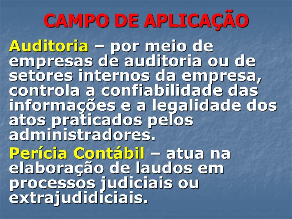 CAMPO DE APLICAÇÃO