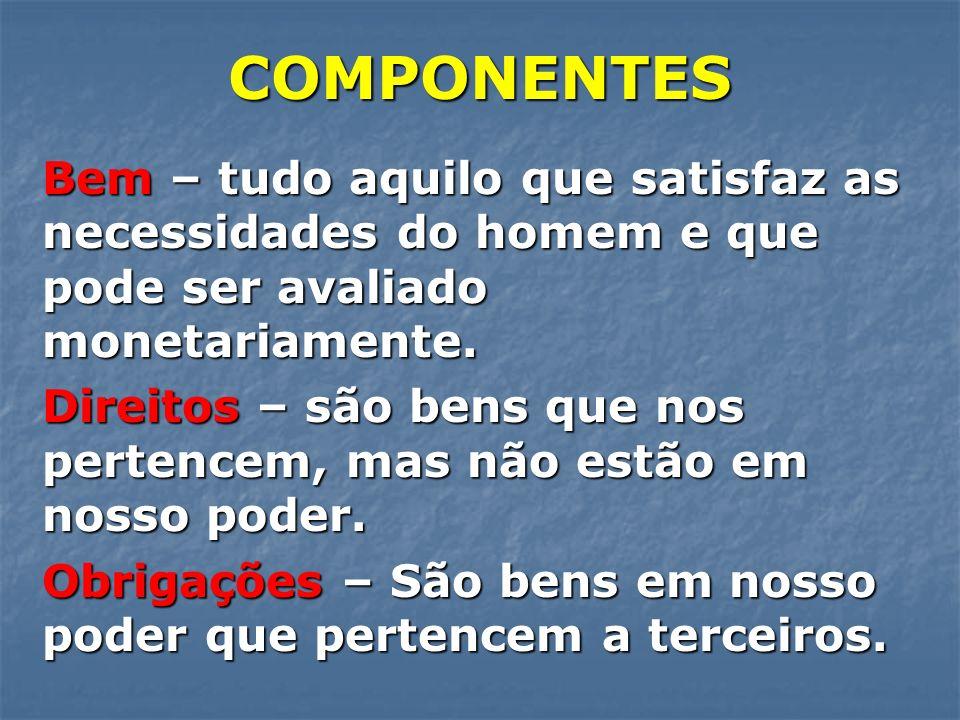 COMPONENTES Bem – tudo aquilo que satisfaz as necessidades do homem e que pode ser avaliado monetariamente.
