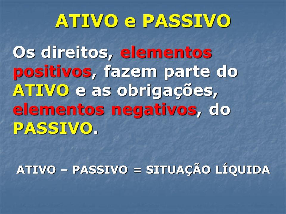 ATIVO e PASSIVO Os direitos, elementos positivos, fazem parte do ATIVO e as obrigações, elementos negativos, do PASSIVO.