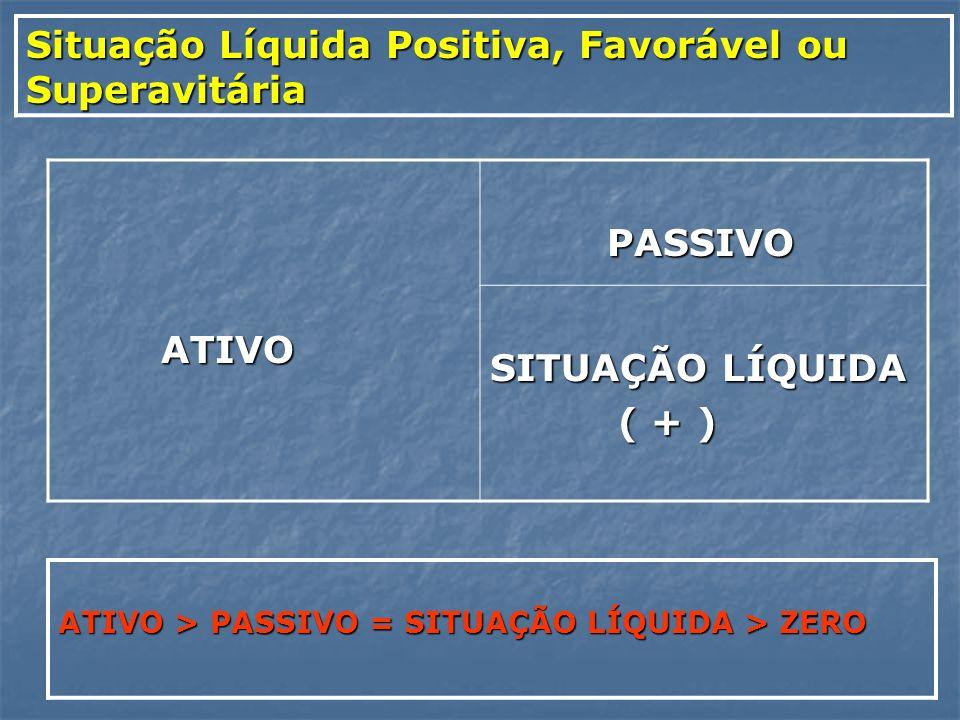 Situação Líquida Positiva, Favorável ou Superavitária