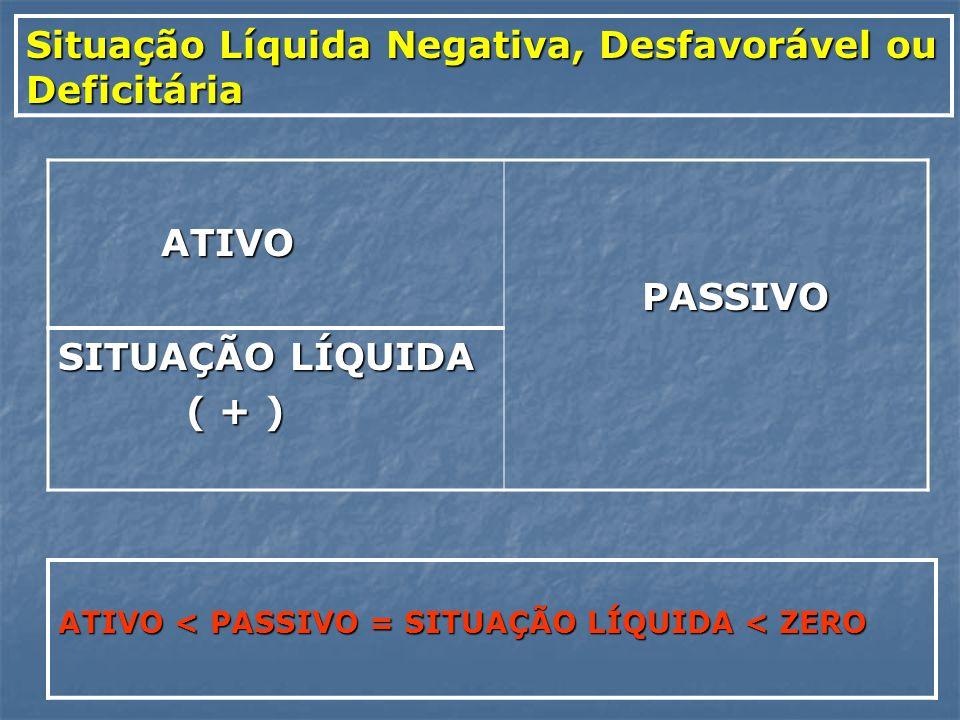 Situação Líquida Negativa, Desfavorável ou Deficitária