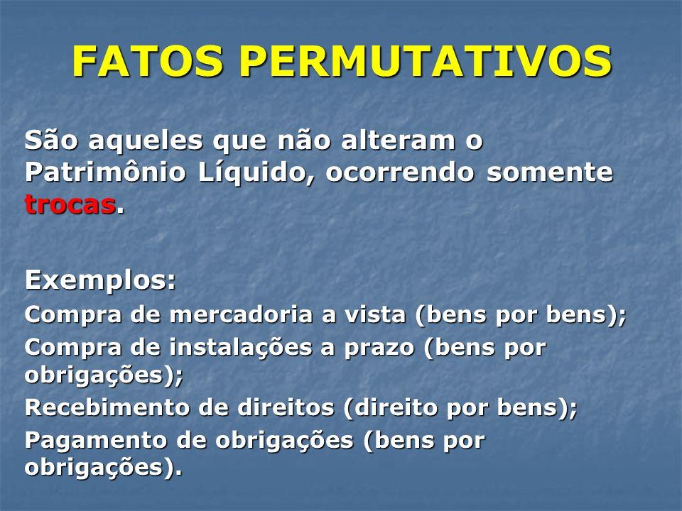 FATOS PERMUTATIVOS São aqueles que não alteram o Patrimônio Líquido, ocorrendo somente trocas. Exemplos: