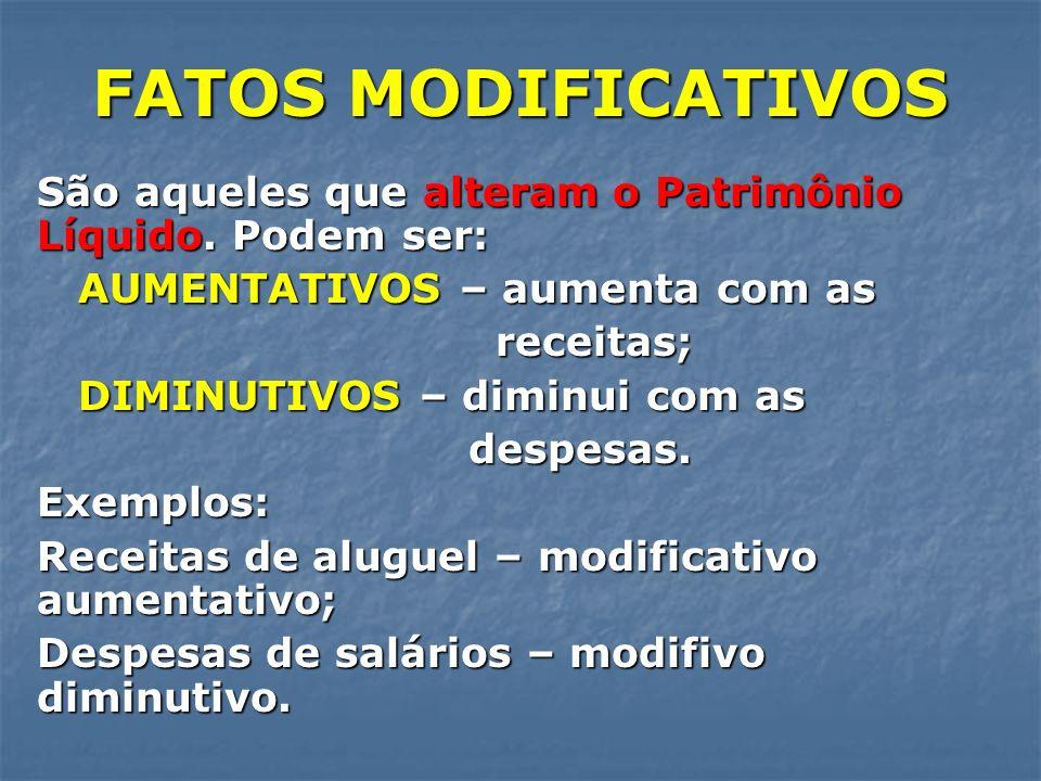 FATOS MODIFICATIVOS São aqueles que alteram o Patrimônio Líquido. Podem ser: AUMENTATIVOS – aumenta com as.
