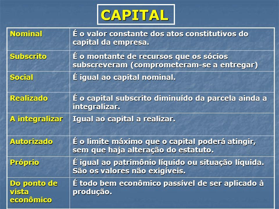 CAPITALNominal. É o valor constante dos atos constitutivos do capital da empresa. Subscrito.