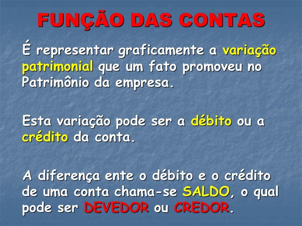 FUNÇÃO DAS CONTAS É representar graficamente a variação patrimonial que um fato promoveu no Patrimônio da empresa.