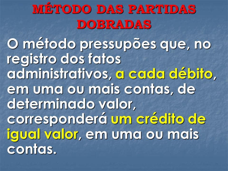 MÉTODO DAS PARTIDAS DOBRADAS