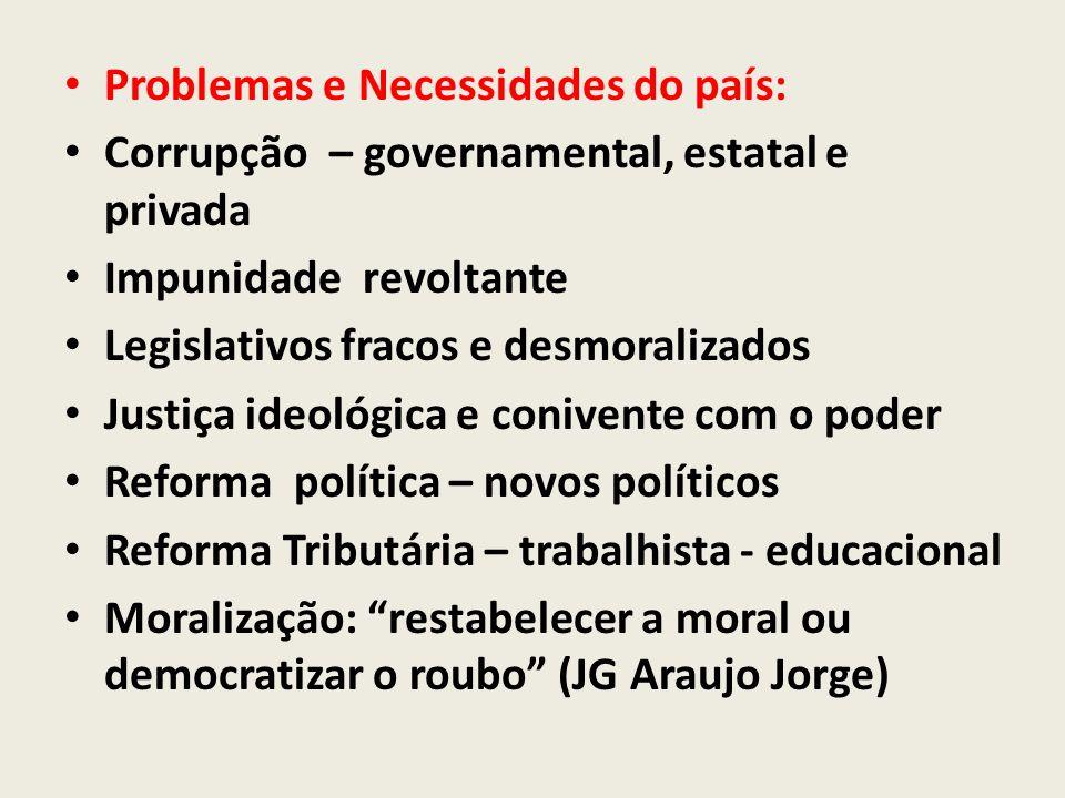 Problemas e Necessidades do país: