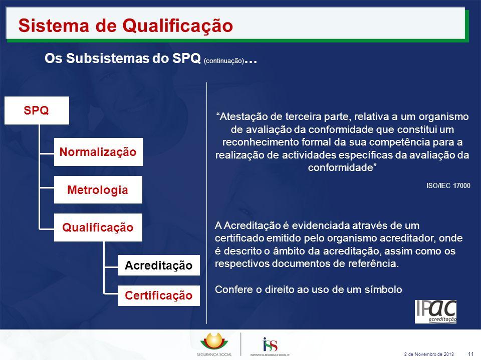 Sistema de Qualificação