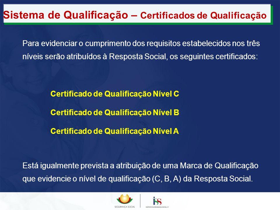 Sistema de Qualificação – Certificados de Qualificação