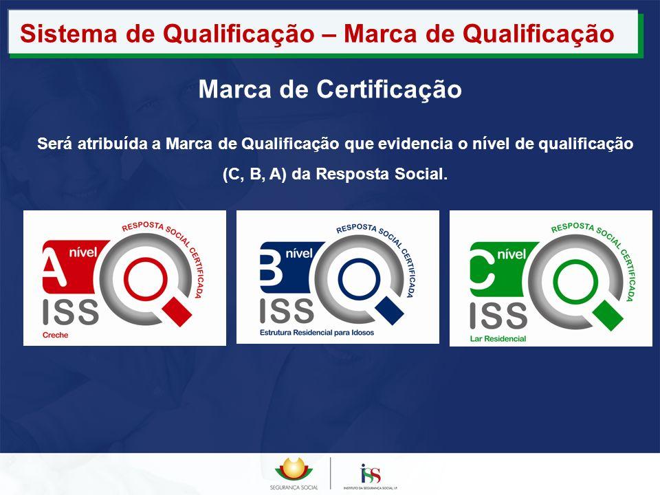 Sistema de Qualificação – Marca de Qualificação