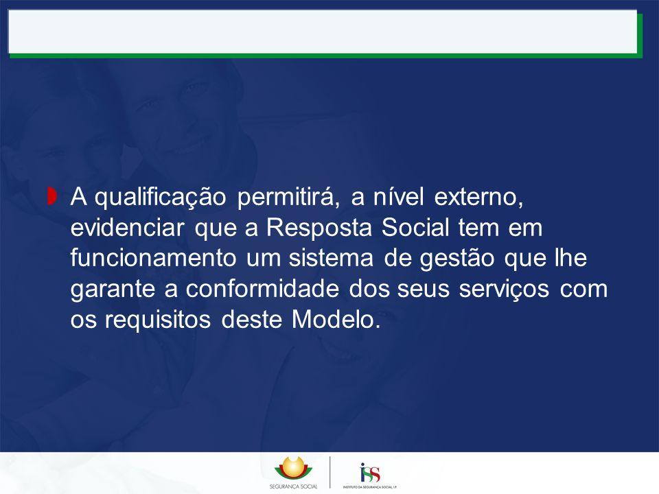 A qualificação permitirá, a nível externo, evidenciar que a Resposta Social tem em funcionamento um sistema de gestão que lhe garante a conformidade dos seus serviços com os requisitos deste Modelo.