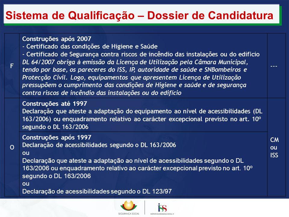 Sistema de Qualificação – Dossier de Candidatura