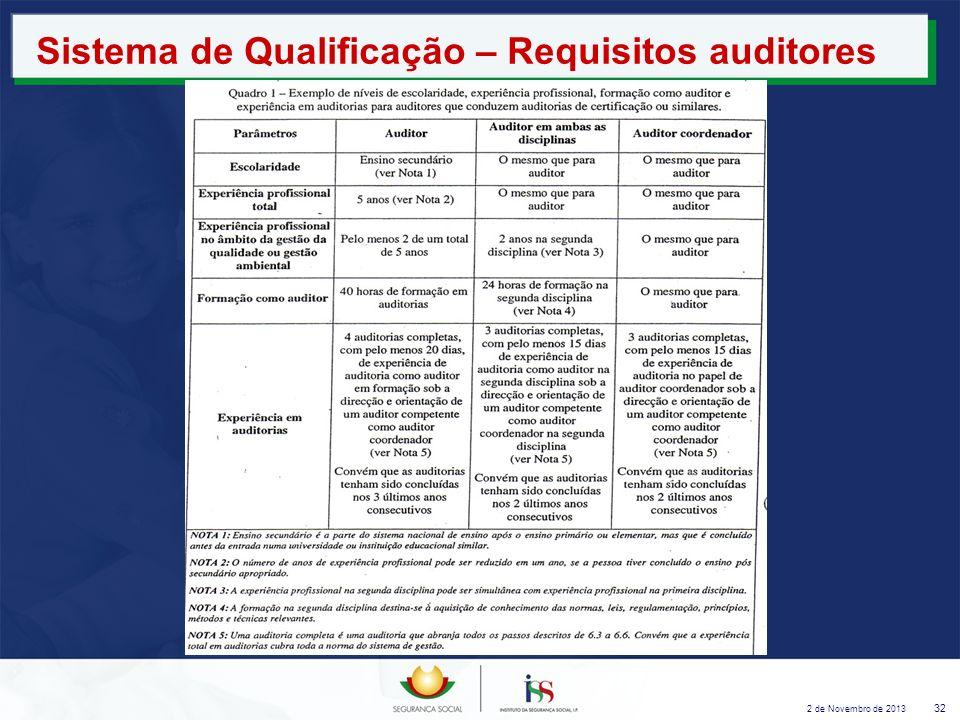 Sistema de Qualificação – Requisitos auditores
