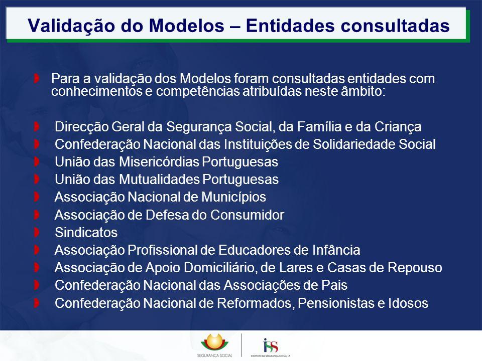 Validação do Modelos – Entidades consultadas