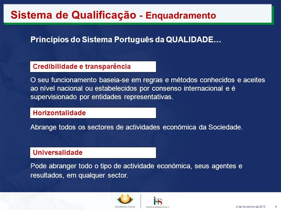 Sistema de Qualificação - Enquadramento