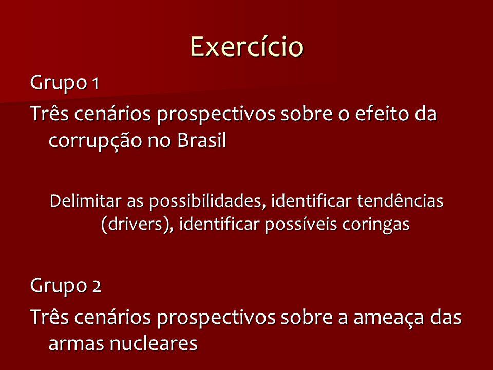 Exercício Grupo 1. Três cenários prospectivos sobre o efeito da corrupção no Brasil.