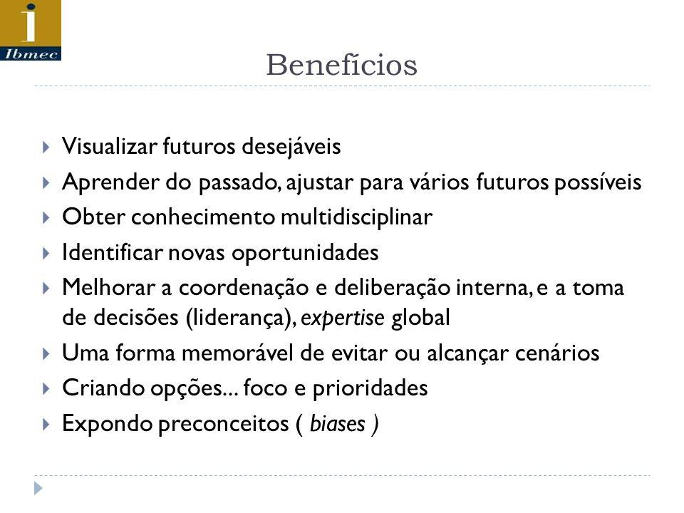 Benefícios Visualizar futuros desejáveis