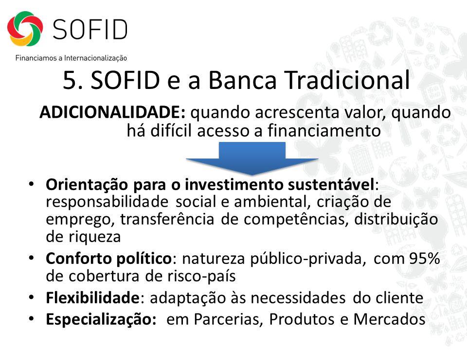 5. SOFID e a Banca Tradicional