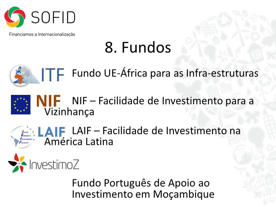 8. Fundos ITF.