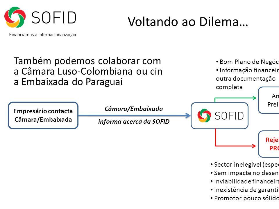 Voltando ao Dilema…Também podemos colaborar com a Câmara Luso-Colombiana ou cin a Embaixada do Paraguai.