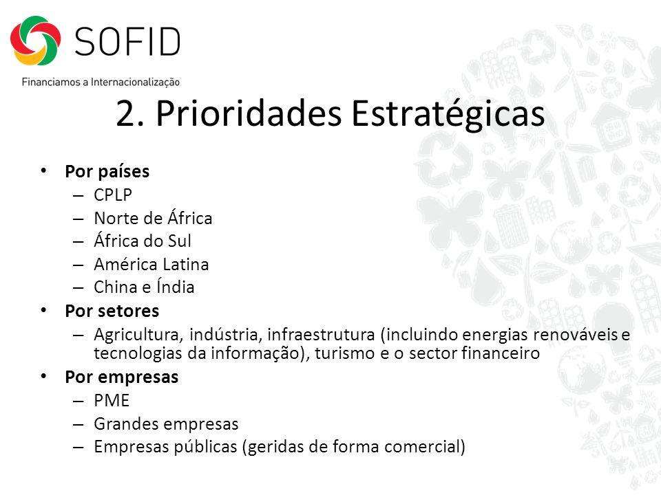 2. Prioridades Estratégicas
