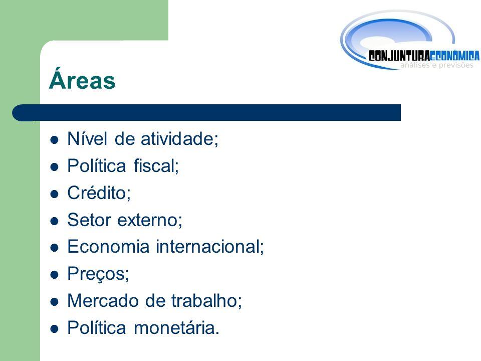 Áreas Nível de atividade; Política fiscal; Crédito; Setor externo;