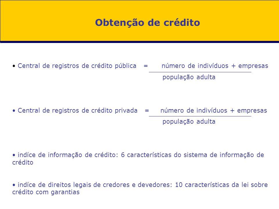 Obtenção de crédito Central de registros de crédito pública = número de indivíduos + empresas.