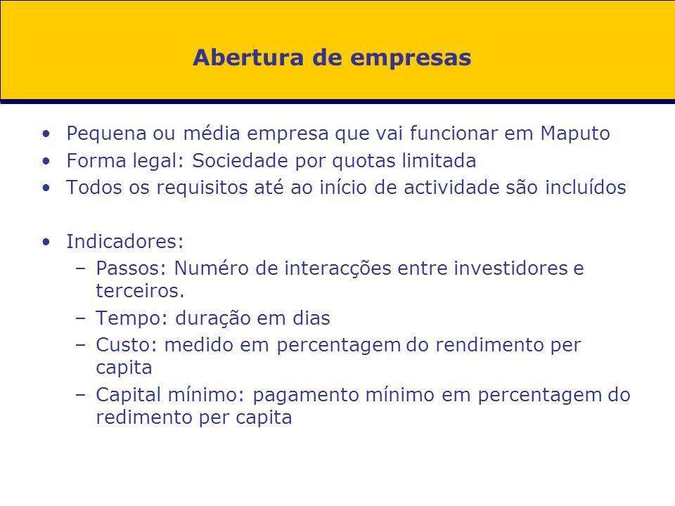 Abertura de empresas Pequena ou média empresa que vai funcionar em Maputo. Forma legal: Sociedade por quotas limitada.