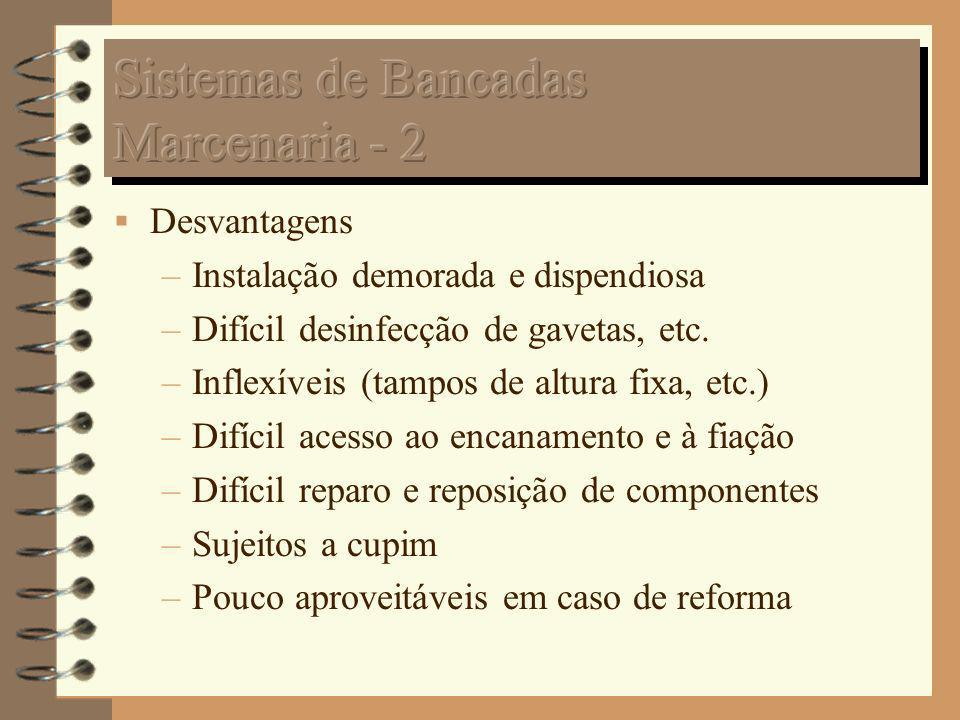 Sistemas de Bancadas Marcenaria - 2