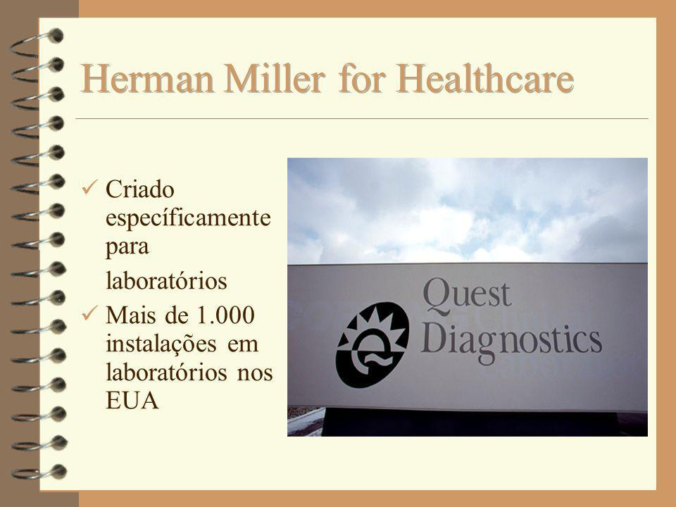 Herman Miller for Healthcare
