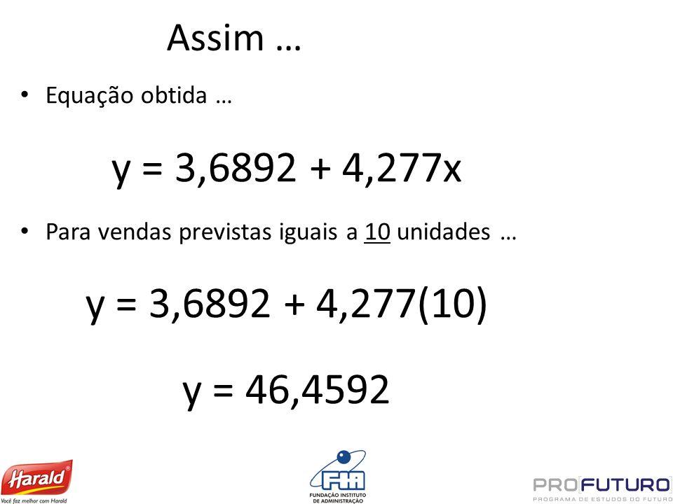 Assim … Equação obtida … y = 3,6892 + 4,277x. Para vendas previstas iguais a 10 unidades … y = 3,6892 + 4,277(10)