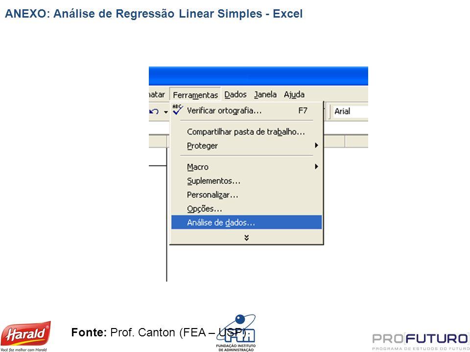ANEXO: Análise de Regressão Linear Simples - Excel