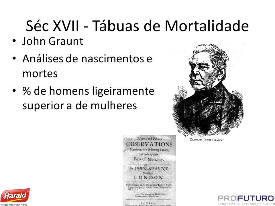 Séc XVII - Tábuas de Mortalidade