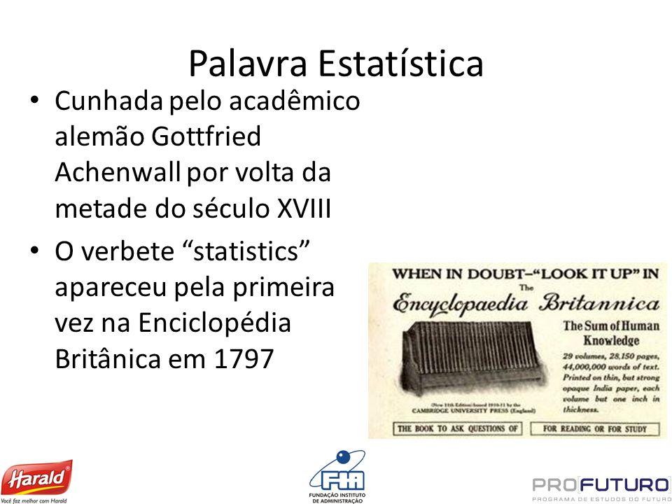 Palavra Estatística Cunhada pelo acadêmico alemão Gottfried Achenwall por volta da metade do século XVIII.